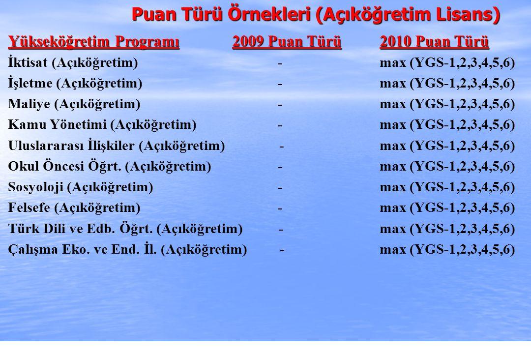 2010-ÖSYS Sunum, İstanbul 29 Ağustos 2009 Yükseköğretim Programı 2009 Puan Türü2010 Puan Türü İktisat (Açıköğretim) - max (YGS-1,2,3,4,5,6) İşletme (Açıköğretim) -max (YGS-1,2,3,4,5,6) Maliye (Açıköğretim) -max (YGS-1,2,3,4,5,6) Kamu Yönetimi (Açıköğretim) -max (YGS-1,2,3,4,5,6) Uluslararası İlişkiler (Açıköğretim) -max (YGS-1,2,3,4,5,6) Okul Öncesi Öğrt.