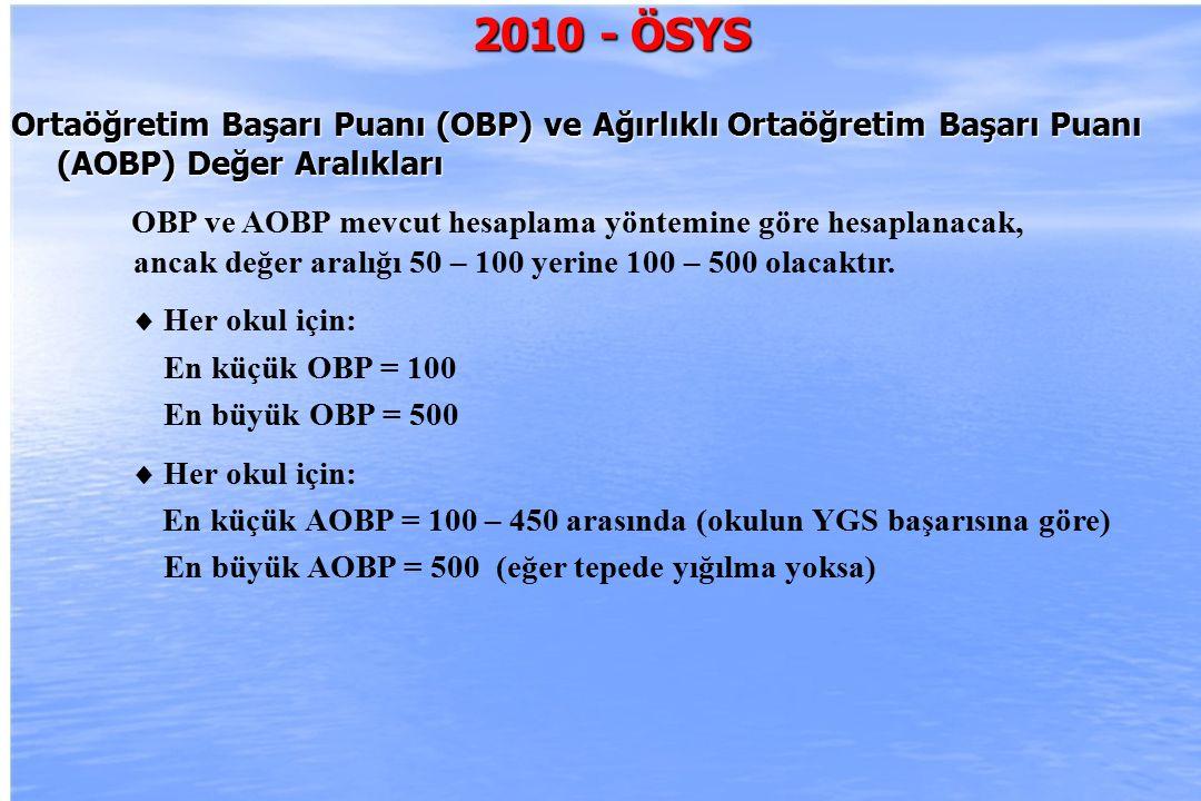2010-ÖSYS Sunum, İstanbul 29 Ağustos 2009 2010 - ÖSYS Ortaöğretim Başarı Puanı (OBP) ve Ağırlıklı Ortaöğretim Başarı Puanı (AOBP) Değer Aralıkları OBP ve AOBP mevcut hesaplama yöntemine göre hesaplanacak, ancak değer aralığı 50 – 100 yerine 100 – 500 olacaktır.
