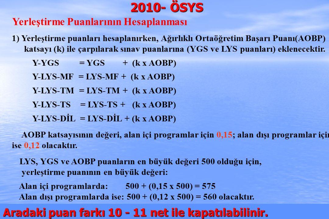 2010-ÖSYS Sunum, İstanbul 29 Ağustos 2009 2010- ÖSYS Yerleştirme Puanlarının Hesaplanması 1) Yerleştirme puanları hesaplanırken, Ağırlıklı Ortaöğretim Başarı Puanı(AOBP) katsayı (k) ile çarpılarak sınav puanlarına (YGS ve LYS puanları) eklenecektir.