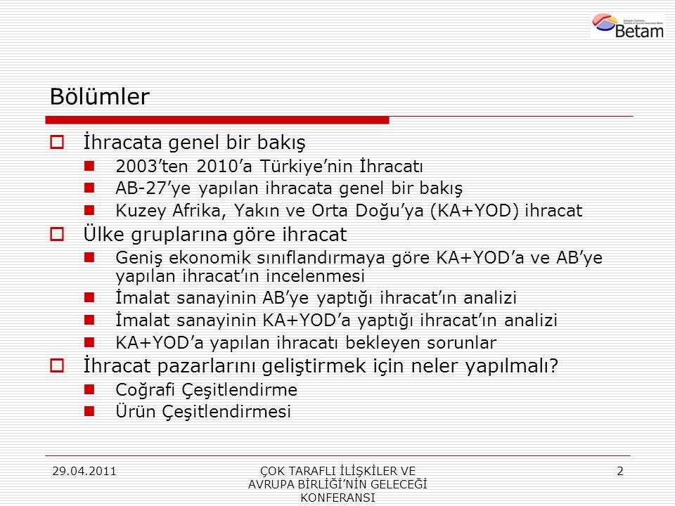 29.04.2011ÇOK TARAFLI İLİŞKİLER VE AVRUPA BİRLİĞİ'NİN GELECEĞİ KONFERANSI 3  2003 İhracatı : 47,252 milyon dolar  2010 İhracatı : 113,929 milyon dolar  2003'den 2010'a büyüme oranı : 141.2%  Bu süreçte 2003'den 2010'a Önemli tartışmalardan biri Türkiye'nin ihracatının ülkelere göre kompozisyonuydu.