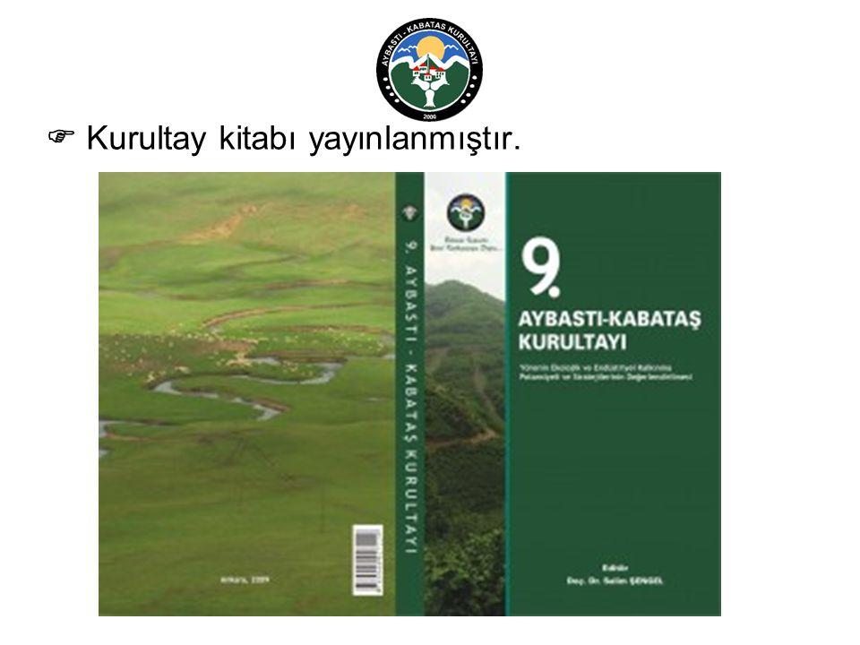  Kurultay kitabı yayınlanmıştır.
