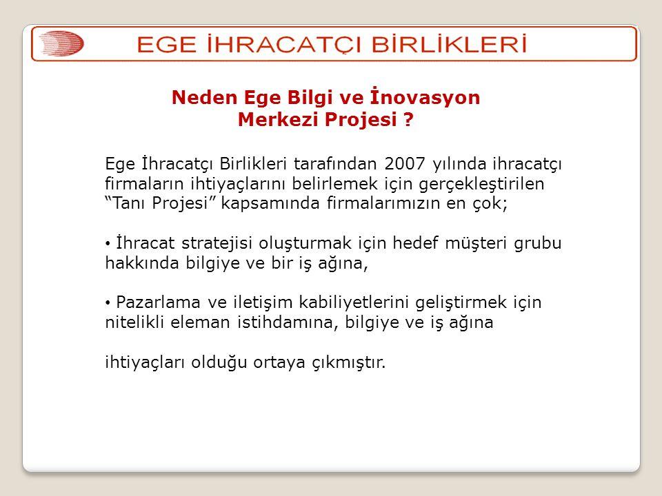 Neden Ege Bilgi ve İnovasyon Merkezi Projesi .