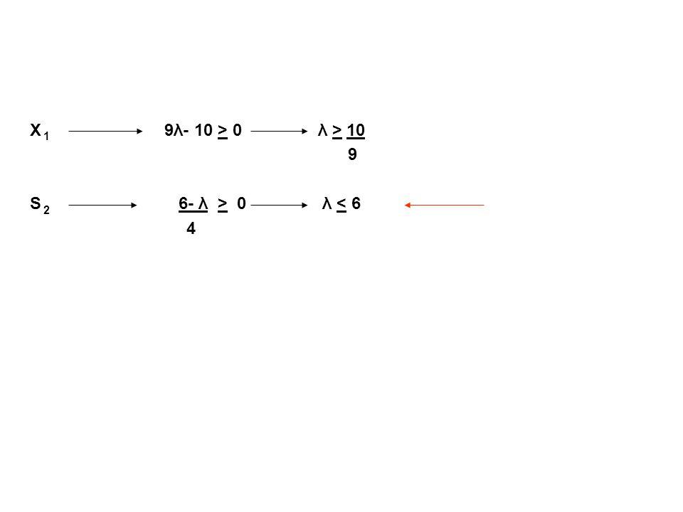 T.A.K Cj 8- 5λ 6- λ00 ÇÖZÜMARALIK Temel D.