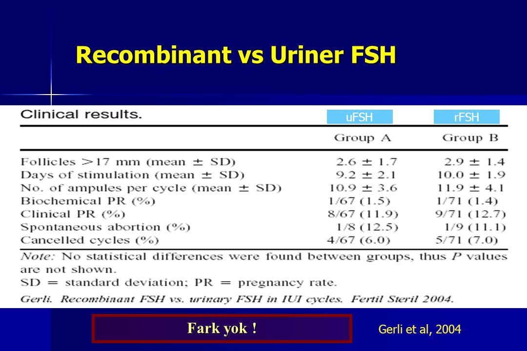 Recombinant vs Uriner FSH Gerli et. al. Fertil Steril, 2004 Gerli et. al. Fertil Steril, 2004 Fark yok ! uFSHrFSH Gerli et al, 2004