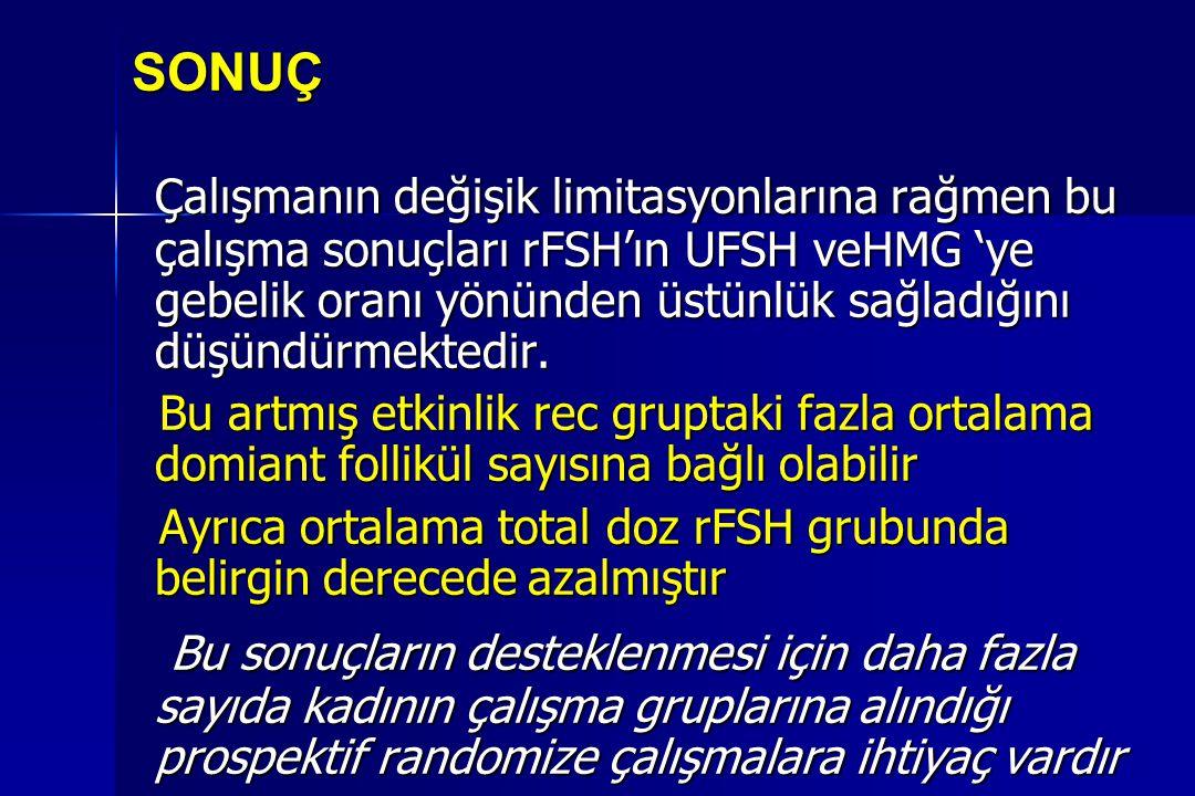 SONUÇ Çalışmanın değişik limitasyonlarına rağmen bu çalışma sonuçları rFSH'ın UFSH veHMG 'ye gebelik oranı yönünden üstünlük sağladığını düşündürmekte
