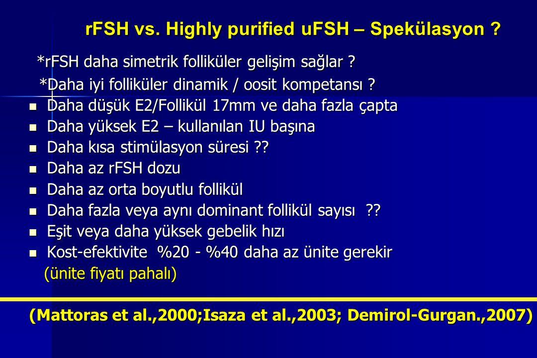 rFSH vs. Highly purified uFSH – Spekülasyon ? rFSH vs. Highly purified uFSH – Spekülasyon ? *rFSH daha simetrik folliküler gelişim sağlar ? *rFSH daha