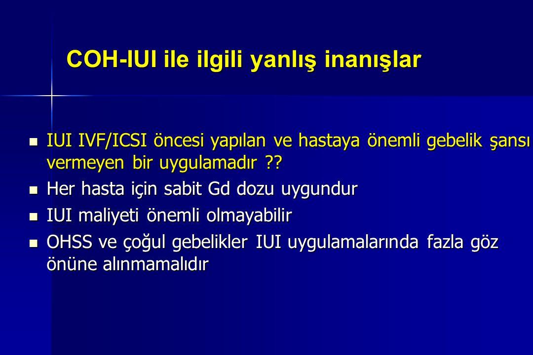 COH-IUI ile ilgili yanlış inanışlar IUI IVF/ICSI öncesi yapılan ve hastaya önemli gebelik şansı vermeyen bir uygulamadır ?? IUI IVF/ICSI öncesi yapıla