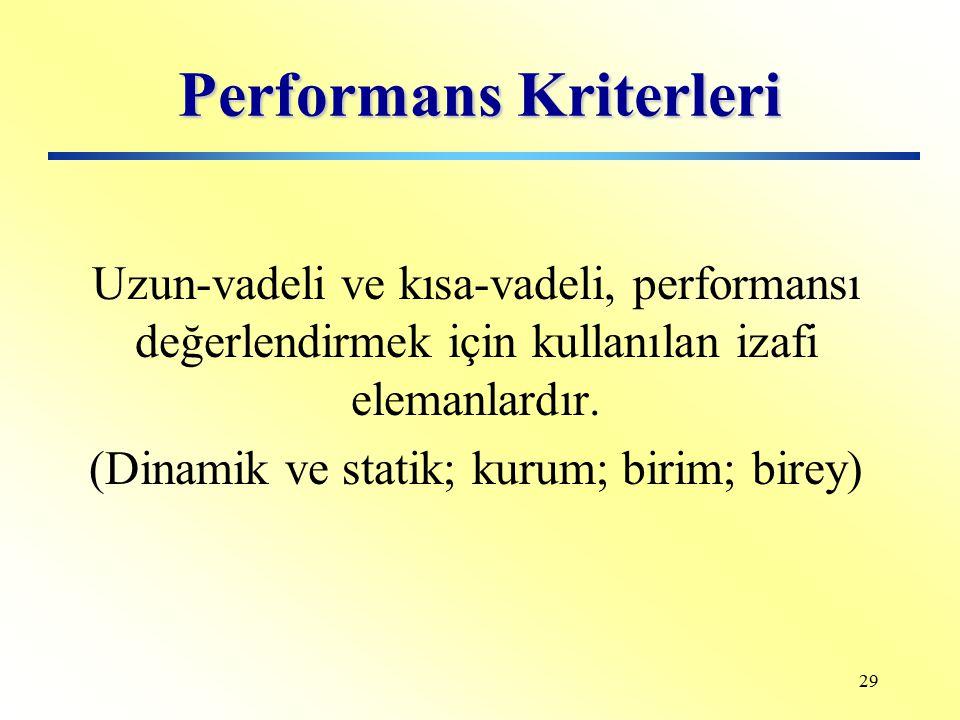28 Performans Güvence Sisteminin Elemanları Performans kriterleri Performans standartları Performans ölçüm sistemleri