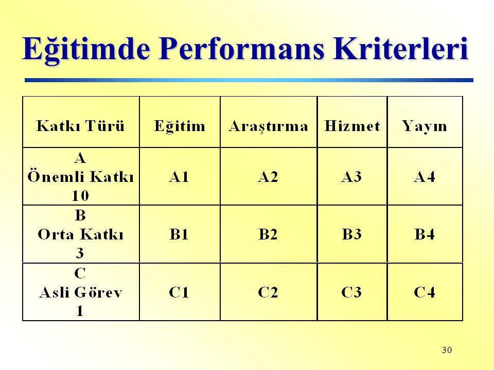 29 Performans Kriterleri Uzun-vadeli ve kısa-vadeli, performansı değerlendirmek için kullanılan izafi elemanlardır. (Dinamik ve statik; kurum; birim;