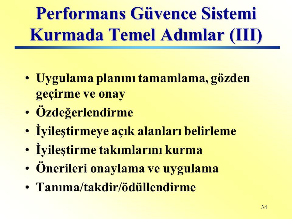 33 Performans Güvence Sistemi Kurmada Temel Adımlar (I) Amaç ve hedefler belirleme ve onay Ölçüm birimlerini belirleme Standartları belirleme Rolleri
