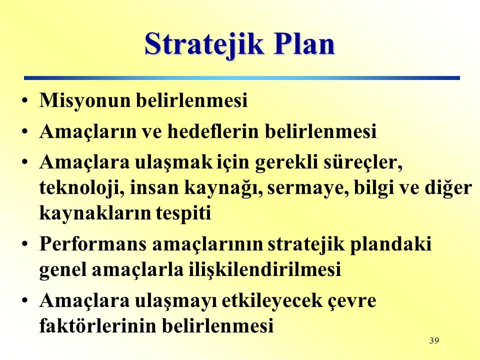 38 Amaçlar Halkın kamunun yetkinliğine olan inancını ve güvenini geliştirme Faaliyet hedeflerini ve performansın bu hedefler doğrultusunda ölçülmesi,