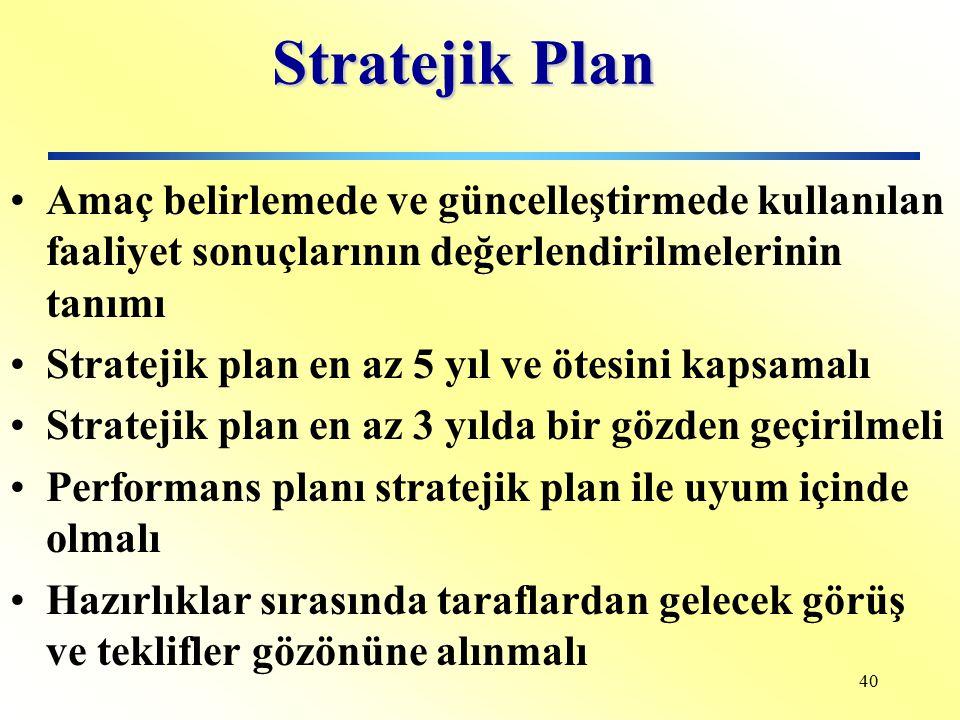 39 Stratejik Plan Misyonun belirlenmesi Amaçların ve hedeflerin belirlenmesi Amaçlara ulaşmak için gerekli süreçler, teknoloji, insan kaynağı, sermaye