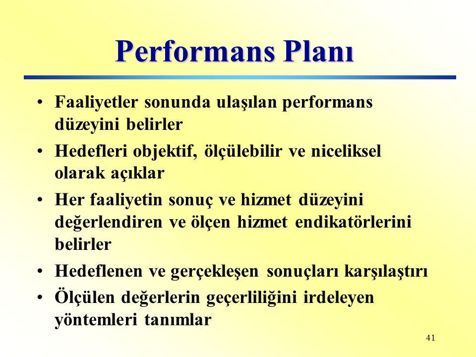 40 Stratejik Plan Amaç belirlemede ve güncelleştirmede kullanılan faaliyet sonuçlarının değerlendirilmelerinin tanımı Stratejik plan en az 5 yıl ve öt