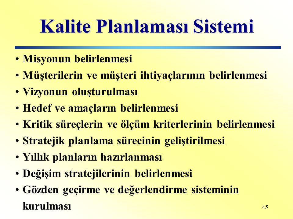 44 Kalite Yönetimi Kalite Planlaması Kalite Denetimi Kalite Geliştirme