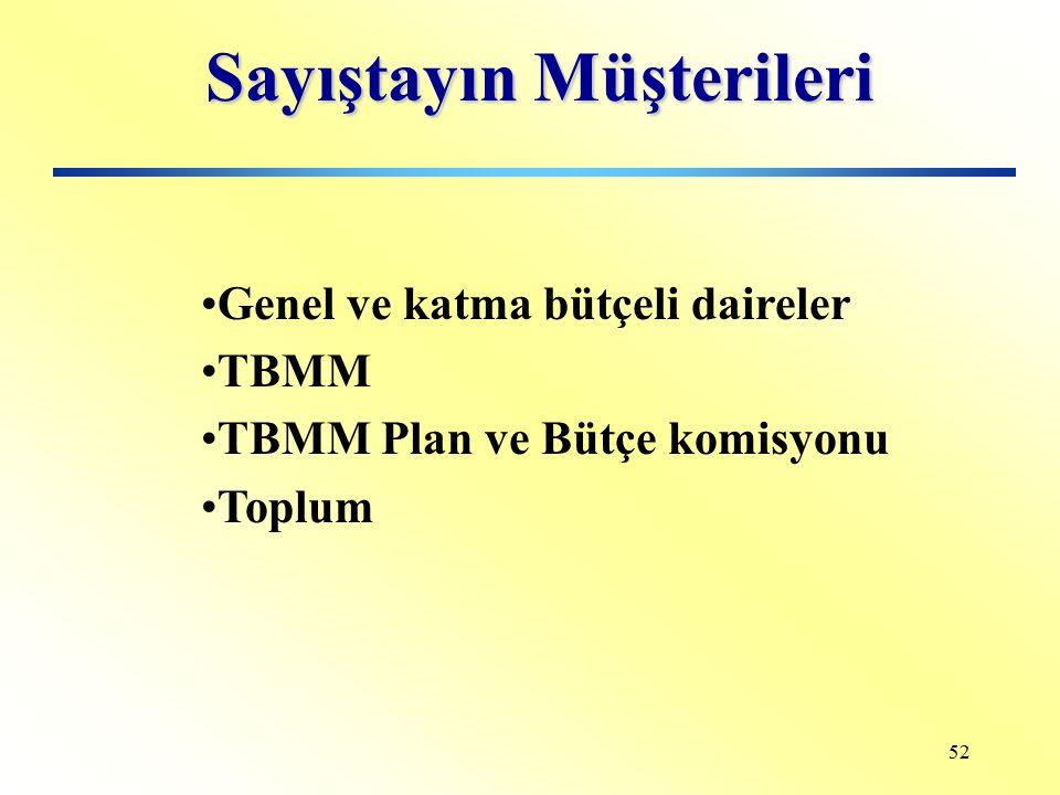 51 MÜ Mühendislik Fakültesi Müşterileri Sanayi Öğrenciler