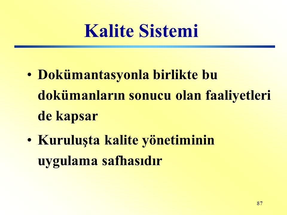 86 Kalite Programı Kaliteyle ilgili dokümanları kapsar