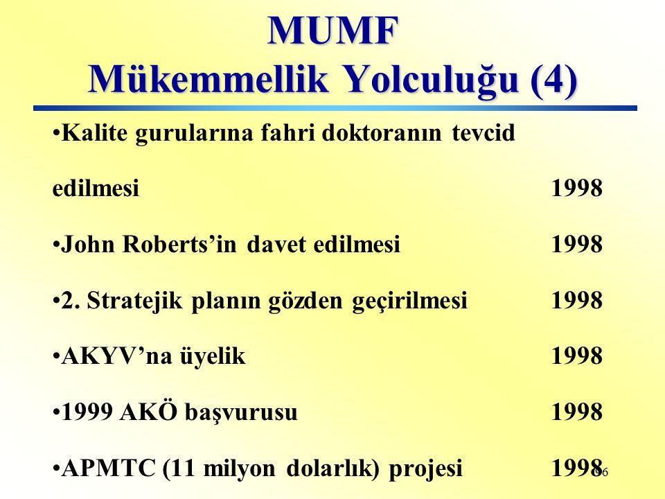 95 AKYV Mükemmellik Modelinin Adaptasyonu1997 2. Stratejik plan1997 1999 AKÖ başvuru kararının açıklanması1997 Genel Kurul toplantılarının başlaması19