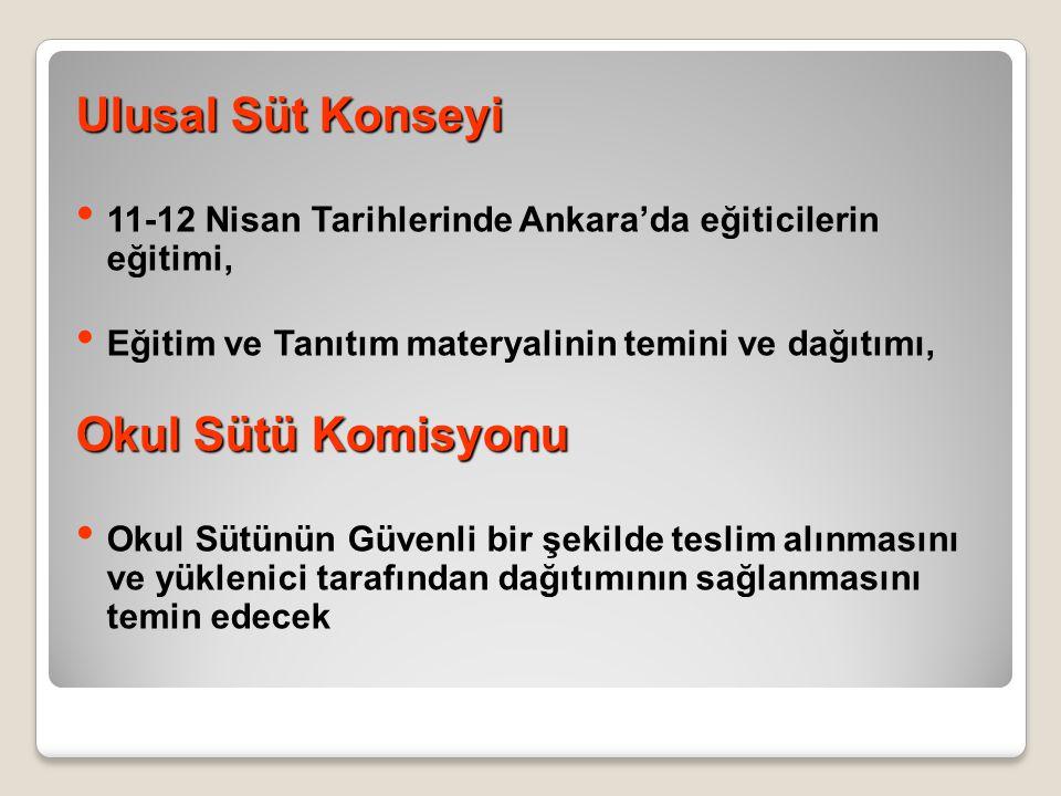 Ulusal Süt Konseyi 11-12 Nisan Tarihlerinde Ankara'da eğiticilerin eğitimi, Eğitim ve Tanıtım materyalinin temini ve dağıtımı, Okul Sütü Komisyonu Oku