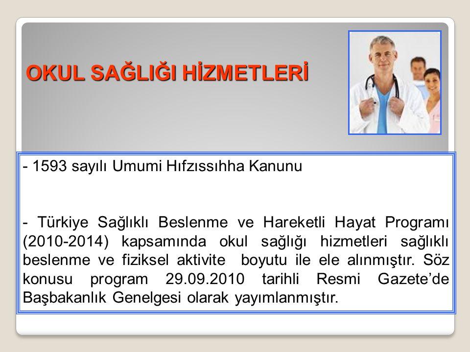 OKUL SAĞLIĞI HİZMETLERİ - 1593 sayılı Umumi Hıfzıssıhha Kanunu - Türkiye Sağlıklı Beslenme ve Hareketli Hayat Programı (2010-2014) kapsamında okul sağ