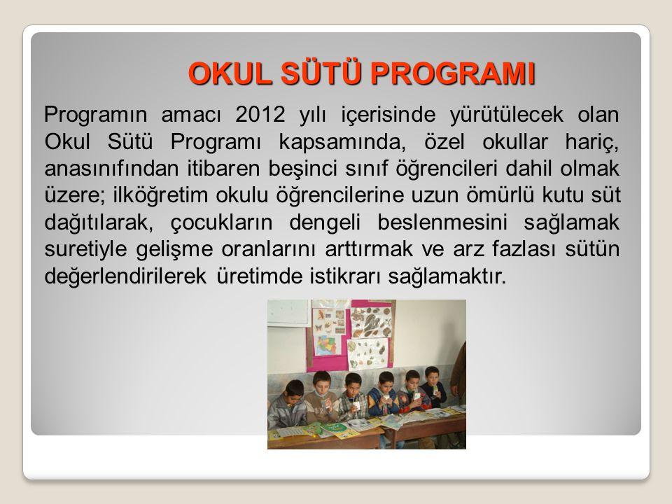 OKUL SÜTÜ PROGRAMI Programın amacı 2012 yılı içerisinde yürütülecek olan Okul Sütü Programı kapsamında, özel okullar hariç, anasınıfından itibaren beş