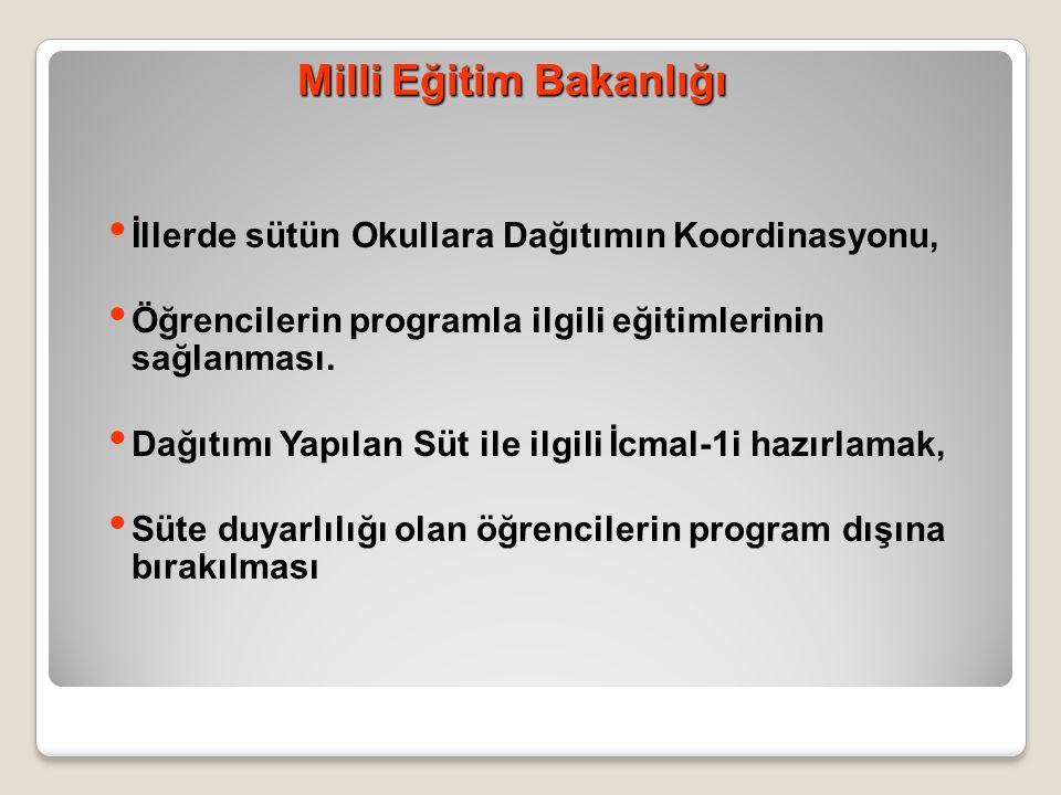 Milli Eğitim Bakanlığı İllerde sütün Okullara Dağıtımın Koordinasyonu, Öğrencilerin programla ilgili eğitimlerinin sağlanması. Dağıtımı Yapılan Süt il