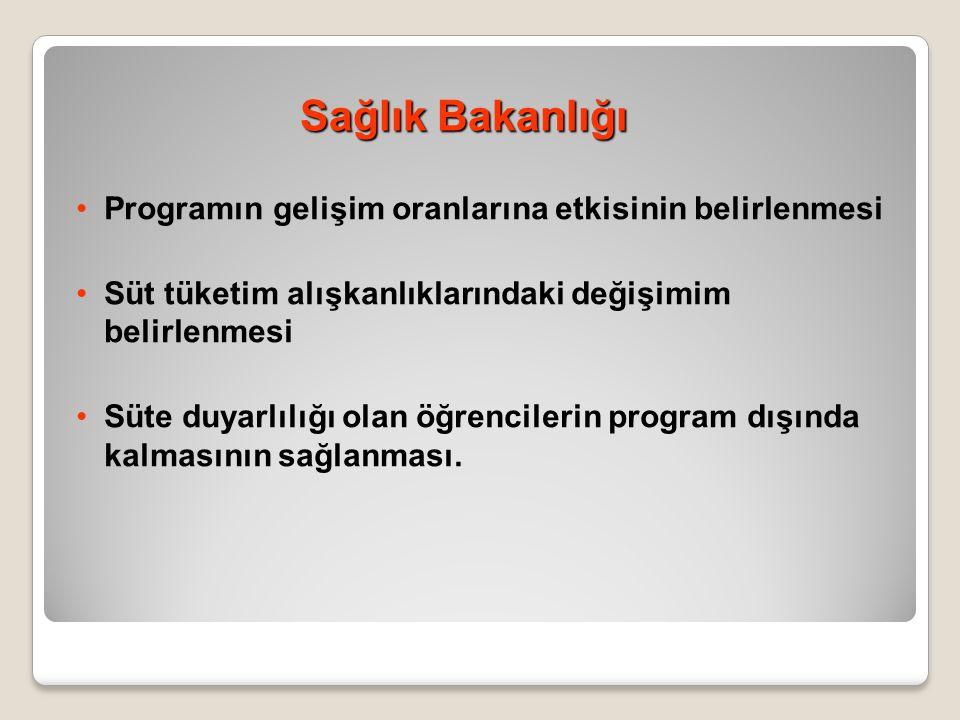 Ulusal Süt Konseyi 11-12 Nisan Tarihlerinde Ankara'da eğiticilerin eğitimi, Eğitim ve Tanıtım materyalinin temini ve dağıtımı, Okul Sütü Komisyonu Okul Sütünün Güvenli bir şekilde teslim alınmasını ve yüklenici tarafından dağıtımının sağlanmasını temin edecek
