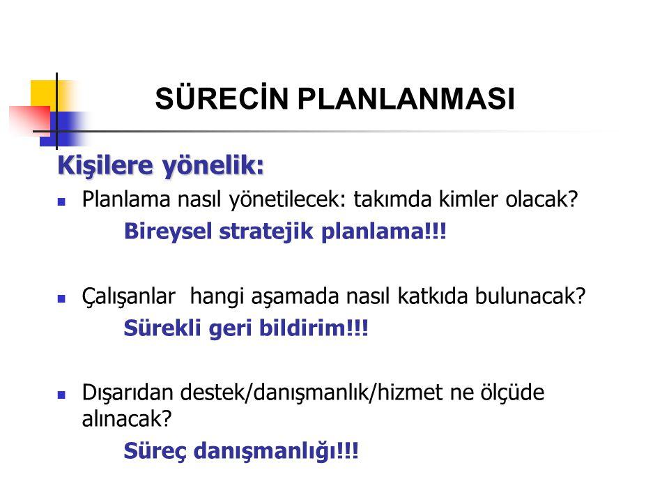 SÜRECİN PLANLANMASI Kişilere yönelik: Planlama nasıl yönetilecek: takımda kimler olacak? Bireysel stratejik planlama!!! Çalışanlar hangi aşamada nasıl