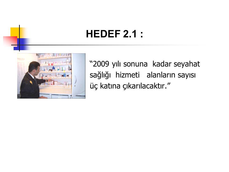 """""""2009 yılı sonuna kadar seyahat sağlığı hizmeti alanların sayısı üç katına çıkarılacaktır."""" HEDEF 2.1 :"""