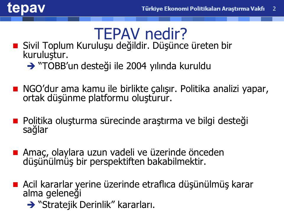Türkiye Ekonomi Politikaları Araştırma Vakfı Slide 3 İstikrar Enstitüsü Uluslararası Politika Araştırma Enstitüsü Ekonomi Politikaları Araştırma Enstitüsü 1.