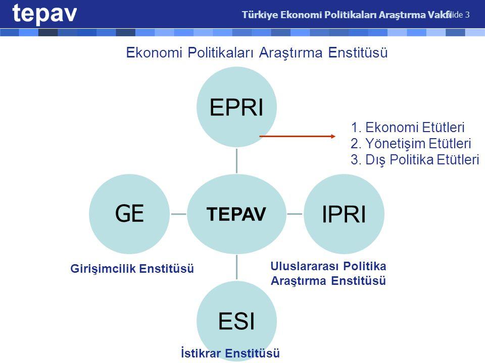 TEPAV araştırma gündemi 1.İstikrarın korunması – Mali izleme – Orta vadeli programın izlenmesi 2.