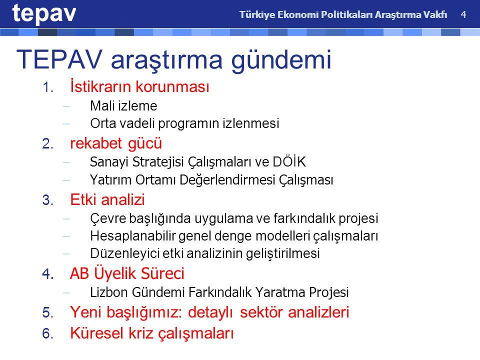 TEPAV araştırma gündemi 1. İstikrarın korunması – Mali izleme – Orta vadeli programın izlenmesi 2.