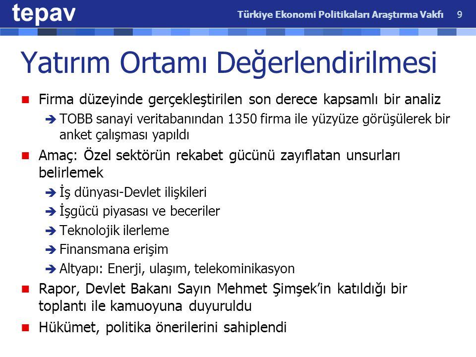 Türkiye'de kadınların işgücüne katılımı oldukça sınırlı bir düzeyde 15-2425-5455-6415-64 İstihdam oranları, Türkiye ve AB-15, 2004 Kaynak: Dünya Bankası ve OECD Türkiye AB-15