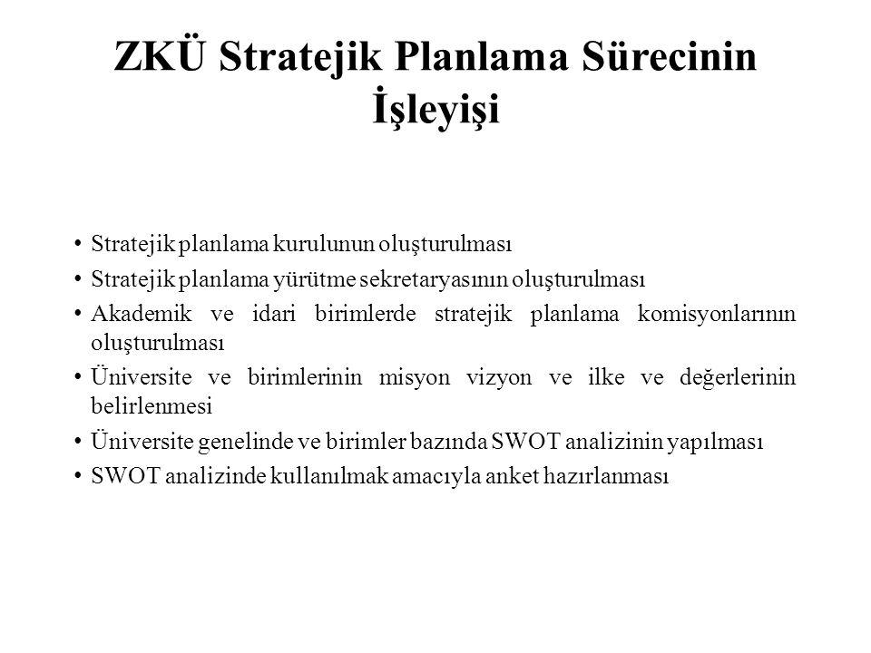 Stratejik planlama kurulunun oluşturulması Stratejik planlama yürütme sekretaryasının oluşturulması Akademik ve idari birimlerde stratejik planlama ko