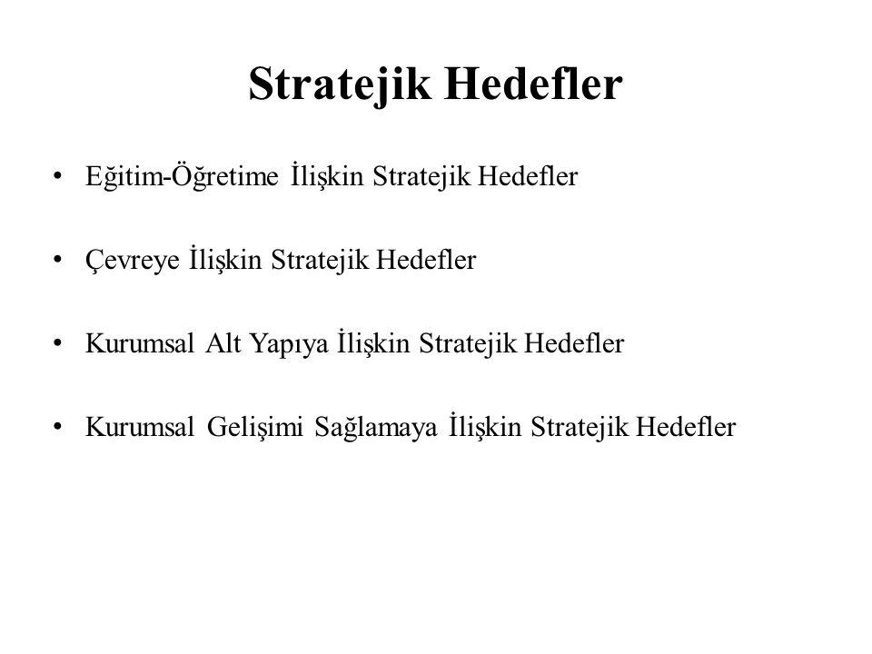 Stratejik Hedefler Eğitim-Öğretime İlişkin Stratejik Hedefler Çevreye İlişkin Stratejik Hedefler Kurumsal Alt Yapıya İlişkin Stratejik Hedefler Kurums