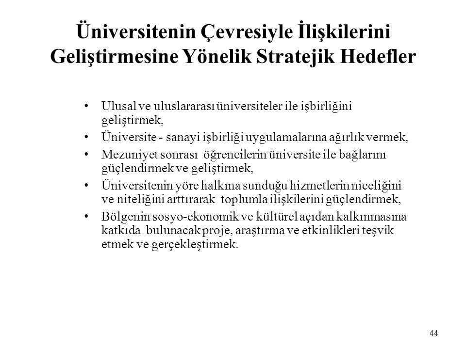 44 Üniversitenin Çevresiyle İlişkilerini Geliştirmesine Yönelik Stratejik Hedefler Ulusal ve uluslararası üniversiteler ile işbirliğini geliştirmek, Ü