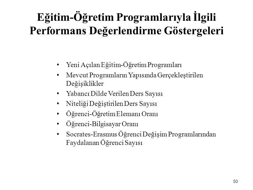 50 Eğitim-Öğretim Programlarıyla İlgili Performans Değerlendirme Göstergeleri Yeni Açılan Eğitim-Öğretim Programları Mevcut Programların Yapısında Ger