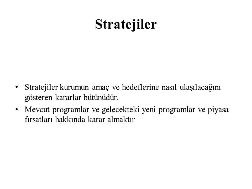 Stratejiler Stratejiler kurumun amaç ve hedeflerine nasıl ulaşılacağını gösteren kararlar bütünüdür. Mevcut programlar ve gelecekteki yeni programlar