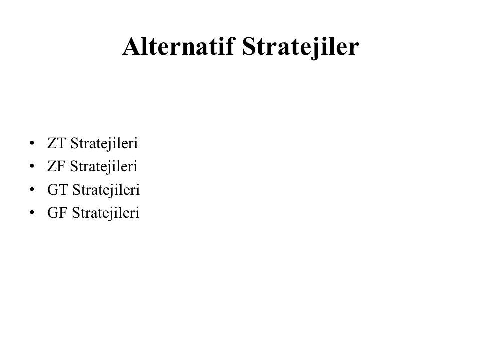 Alternatif Stratejiler ZT Stratejileri ZF Stratejileri GT Stratejileri GF Stratejileri