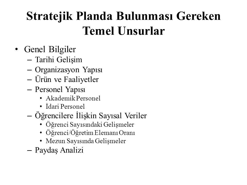 Stratejik Planda Bulunması Gereken Temel Unsurlar Genel Bilgiler – Tarihi Gelişim – Organizasyon Yapısı – Ürün ve Faaliyetler – Personel Yapısı Akadem
