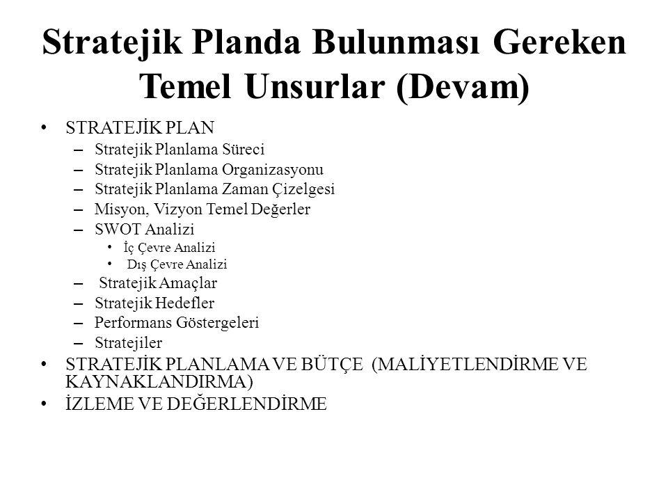 Stratejik Planda Bulunması Gereken Temel Unsurlar (Devam) STRATEJİK PLAN – Stratejik Planlama Süreci – Stratejik Planlama Organizasyonu – Stratejik Pl