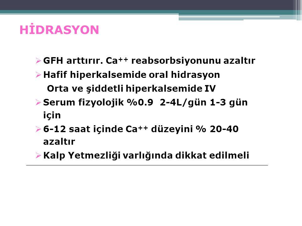HİDRASYON  GFH arttırır. Ca ++ reabsorbsiyonunu azaltır  Hafif hiperkalsemide oral hidrasyon Orta ve şiddetli hiperkalsemide IV  Serum fizyolojik %