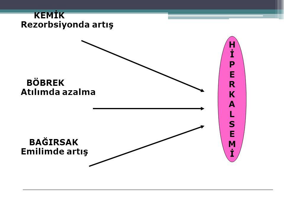 HİPERKALSEMİNİN ŞİDDETİ 8 (2) 10(2.5) 12(3) 14(3.5) 16(4) 4(1) 5.6(1.4) 8(2) 10(2.5) 12(3) NORMAL HAFİF ORTA ŞİDDETLİ İyonize serum kalsiyum düzeyi mg/dl (mmol/L) Total serum kalsiyum düzeyi mg/dl (mmol/L)
