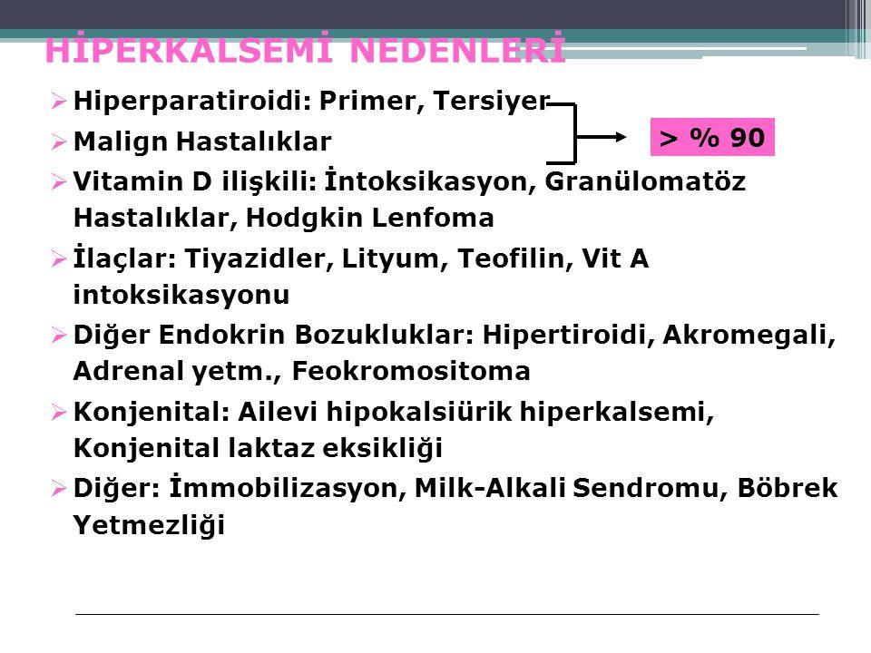 HİPERKALSEMİ NEDENLERİ  Hiperparatiroidi: Primer, Tersiyer  Malign Hastalıklar  Vitamin D ilişkili: İntoksikasyon, Granülomatöz Hastalıklar, Hodgkin Lenfoma  İlaçlar: Tiyazidler, Lityum, Teofilin, Vit A intoksikasyonu  Diğer Endokrin Bozukluklar: Hipertiroidi, Akromegali, Adrenal yetm., Feokromositoma  Konjenital: Ailevi hipokalsiürik hiperkalsemi, Konjenital laktaz eksikliği  Diğer: İmmobilizasyon, Milk-Alkali Sendromu, Böbrek Yetmezliği > % 90