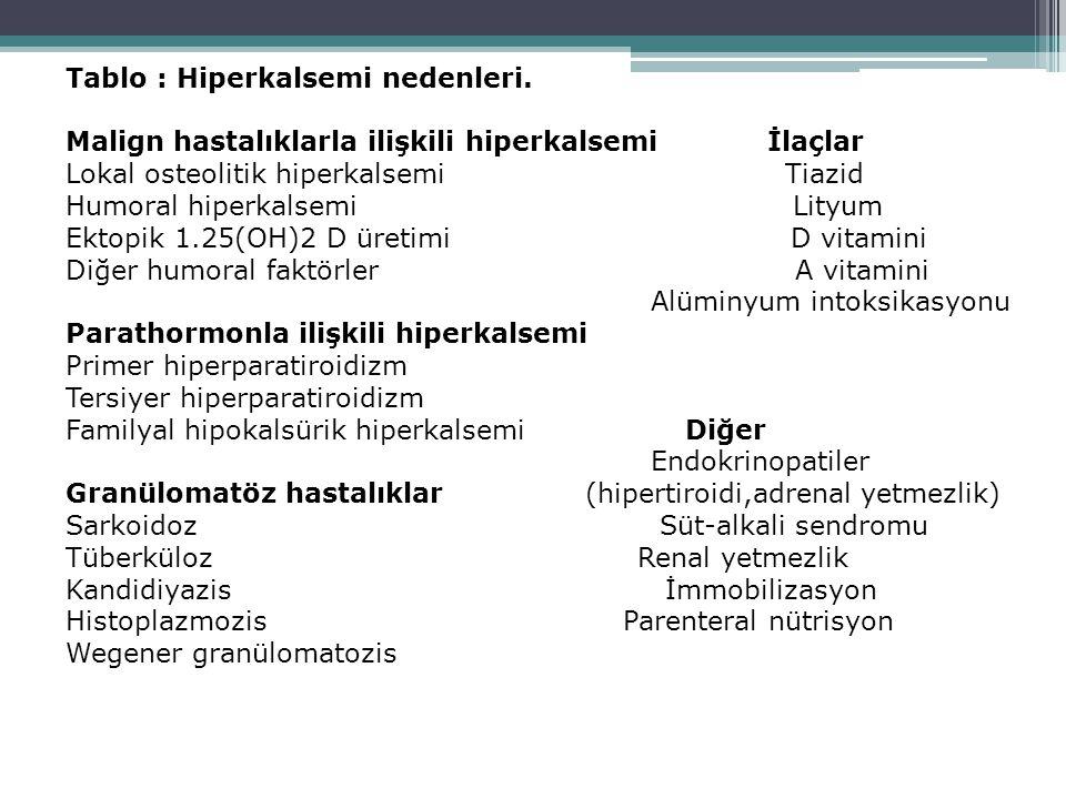 ÜRİNER  Poliüri  Polidipsi  Noktüri  Asidoz  Dehidratasyon  Glikozüri  Nefrolityazis  Nefrokalsinozis