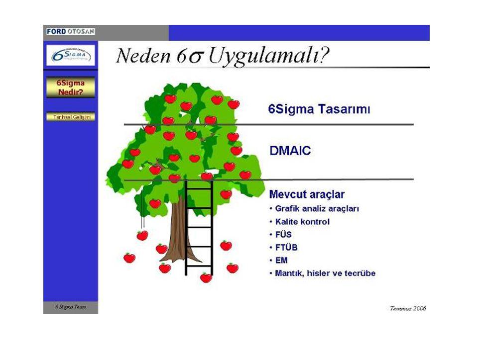 UYGULAMA-