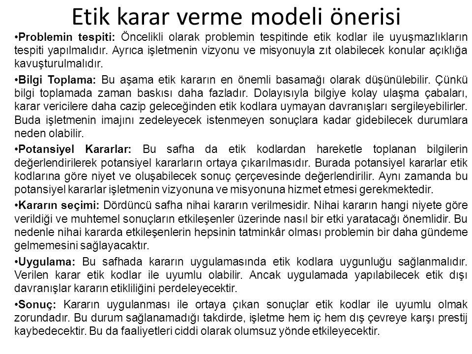 Etik karar verme modeli önerisi Problemin tespiti: Öncelikli olarak problemin tespitinde etik kodlar ile uyuşmazlıkların tespiti yapılmalıdır. Ayrıca