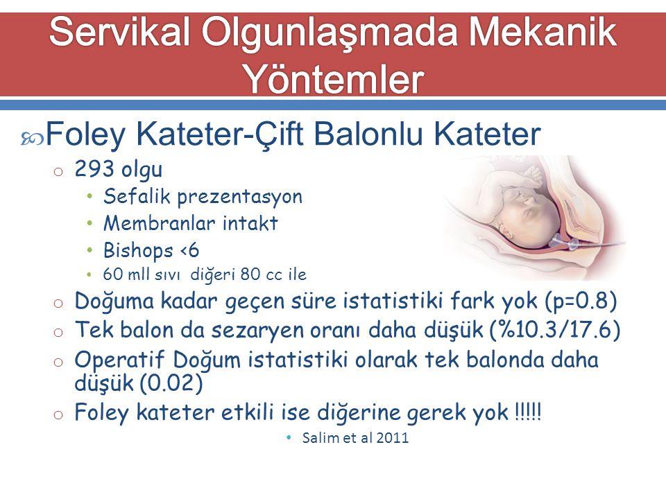  Foley Kateter-Çift Balonlu Kateter o 293 olgu Sefalik prezentasyon Membranlar intakt Bishops <6 60 mll sıvı diğeri 80 cc ile o Doğuma kadar geçen sü