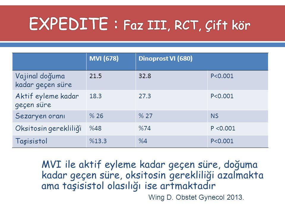 MVI ile aktif eyleme kadar geçen süre, doğuma kadar geçen süre, oksitosin gerekliliği azalmakta ama taşisistol olasılığı ise artmaktadır MVI (678)Dino