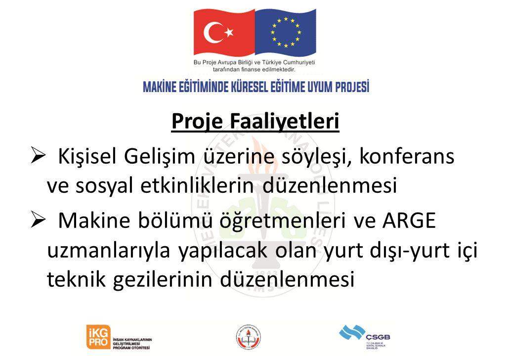 Proje Faaliyetleri  Eğitim Sınıflarının düzenlenmesi  Projedeki katılımcıların (öğrenci- öğretmen-ARGE yetkililerinin) belirlenmesi