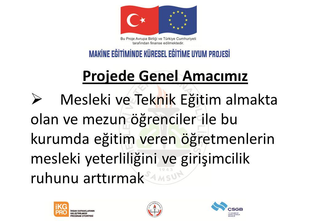 Projede Birlikte Çalıştıklarımız Proje ortaklarımız; Samsun Büyük Şehir Belediyesi ve Samsun Ticaret Sanayi Odası Başkanlığı.